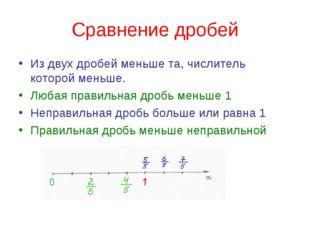 Сравнение дробей Из двух дробей меньше та, числитель которой меньше. Любая пр