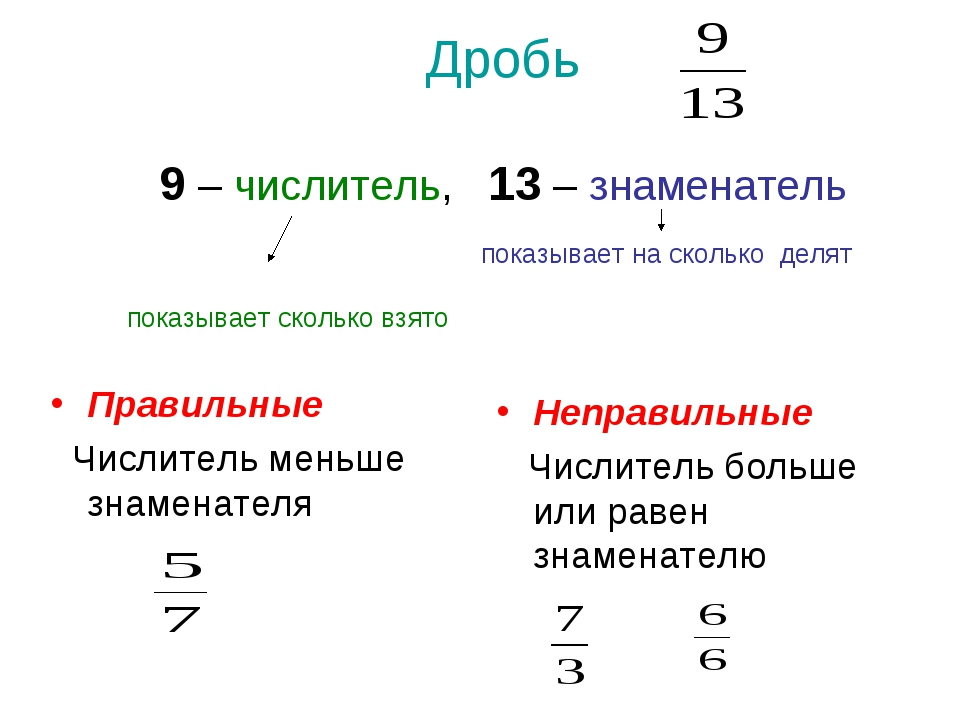 Дробь 9 – числитель, 13 – знаменатель показывает на сколько делят показывает...