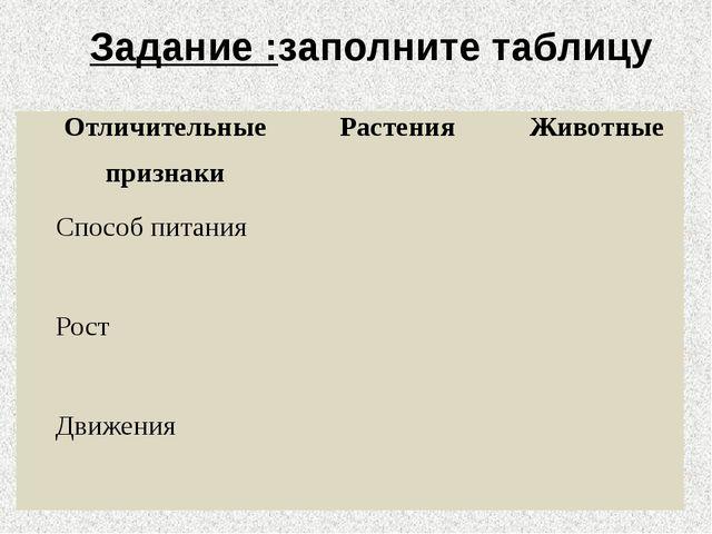 Задание :заполните таблицу Отличительные признаки Растения Животные Способ п...