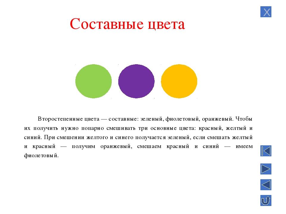 Теплые цвета Тёплые цвета называются так, потому что напоминают цвет огня, со...
