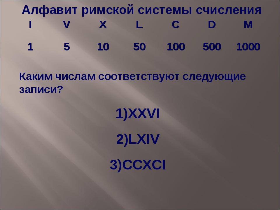 Алфавит римской системы счисления Каким числам соответствуют следующие записи...