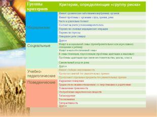 Группыкритериев Критерии, определяющие «группу риска» Медицинские Имеют хрони