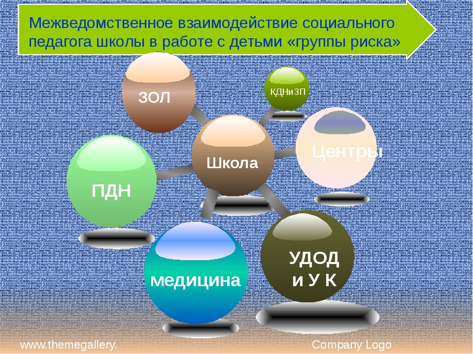 www.themegallery.com Company Logo Межведомственное взаимодействие социальног...