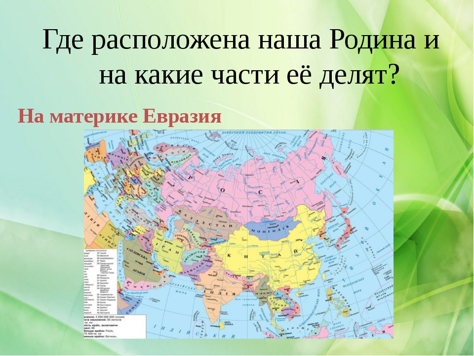 Где расположена наша Родина и на какие части её делят? На материке Евразия