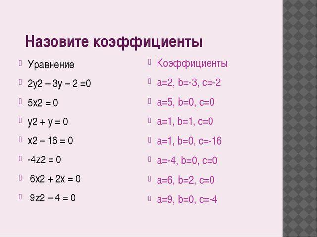 Назовите коэффициенты Уравнение 2y2 – 3y – 2 =0 5x2 = 0 y2 + y = 0 x2 – 16 =...