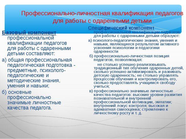Базовый компонент профессиональной квалификации педагогов для работы с одарен...