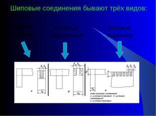 Шиповые соединения бывают трёх видов: Угловые концевые Угловые серединные Угл