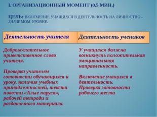 I. ОРГАНИЗАЦИОННЫЙ МОМЕНТ (0,5 МИН.) ЦЕЛЬ: ВКЛЮЧЕНИЕ УЧАЩИХСЯ В ДЕЯТЕЛЬНОСТЬ