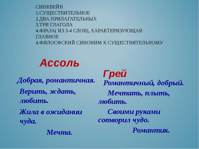 СИНКВЕЙН 1.СУЩЕСТВИТЕЛЬНОЕ 2.ДВА ПРИЛАГАТЕЛЬНЫХ 3.ТРИ ГЛАГОЛА 4.ФРАЗА( ИЗ 3-4...