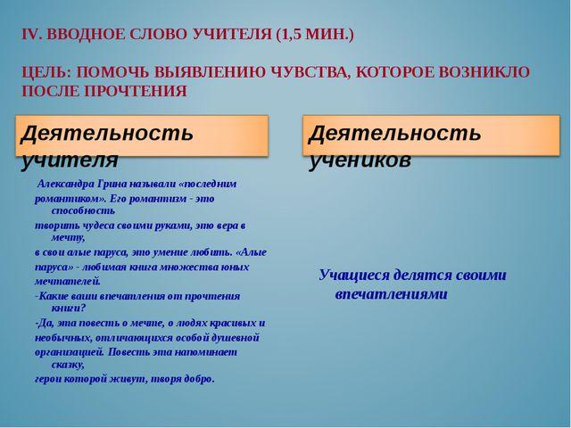 IV. ВВОДНОЕ СЛОВО УЧИТЕЛЯ (1,5 МИН.) ЦЕЛЬ: ПОМОЧЬ ВЫЯВЛЕНИЮ ЧУВСТВА, КОТОРОЕ...