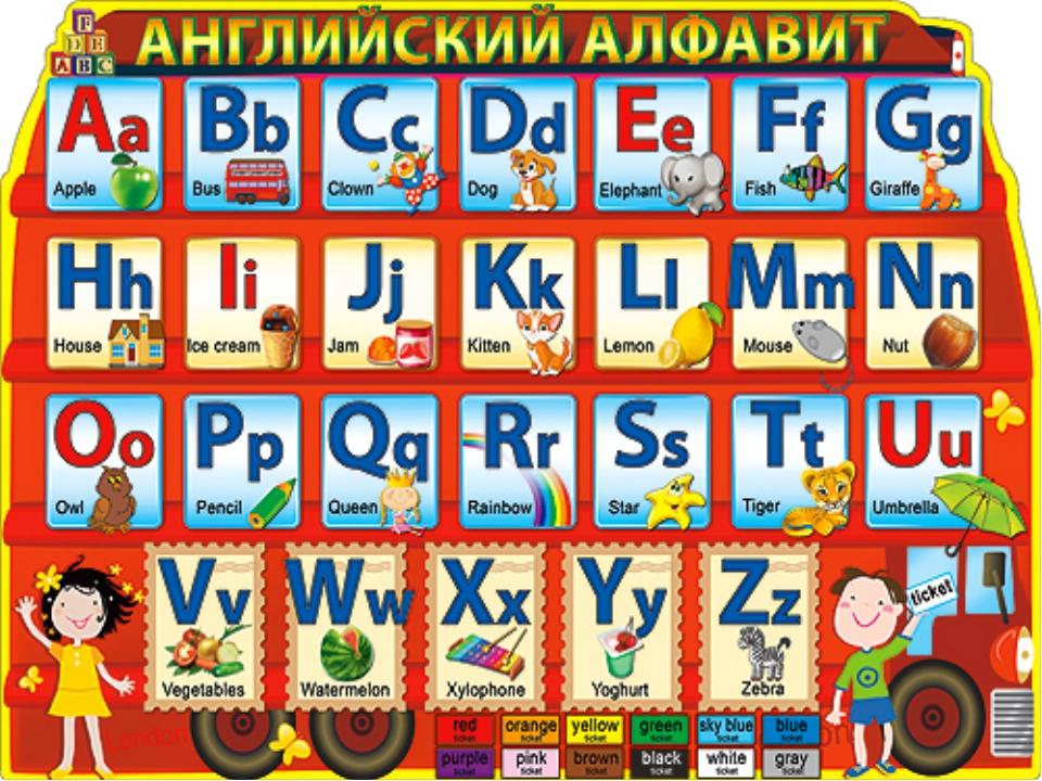 Алфавит английский в картинках русский