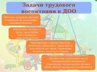 Задачи трудового воспитания в ДОО Ознакомление с трудом взрослых, воспитание