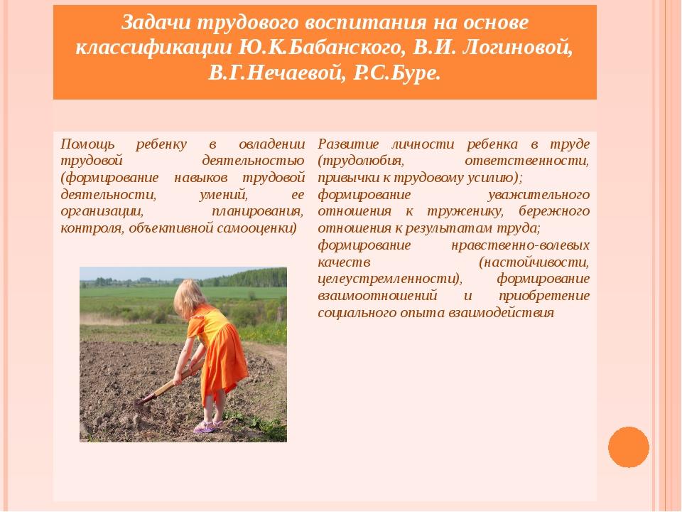 Задачи трудового воспитания на основе классификацииЮ.К.Бабанского, В.И. Логин...