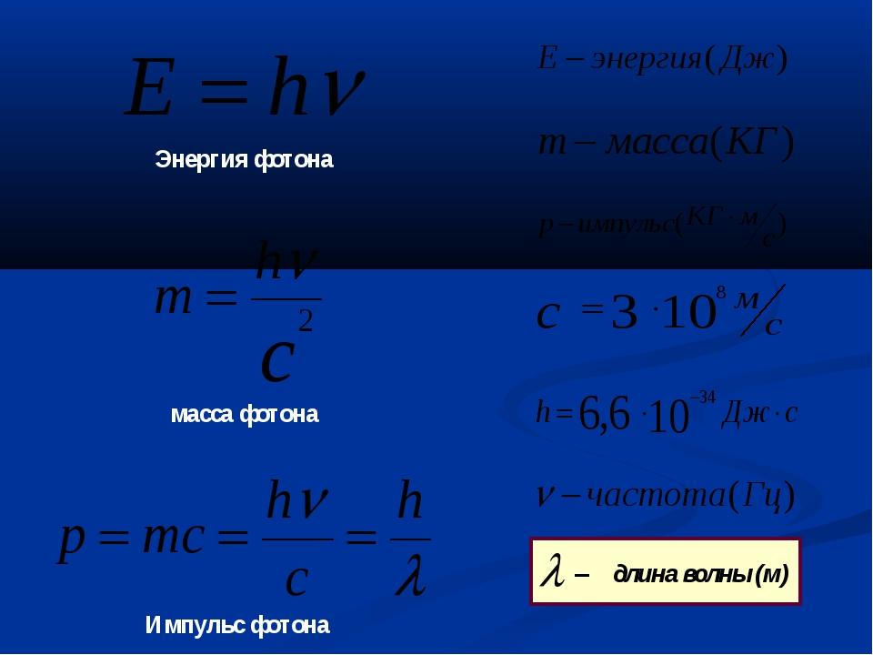 длина волны (м) Импульс фотона масса фотона Энергия фотона
