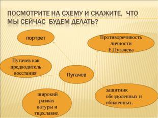 Пугачев портрет Противоречивость личности Е.Пугачева защитник обездоленных и
