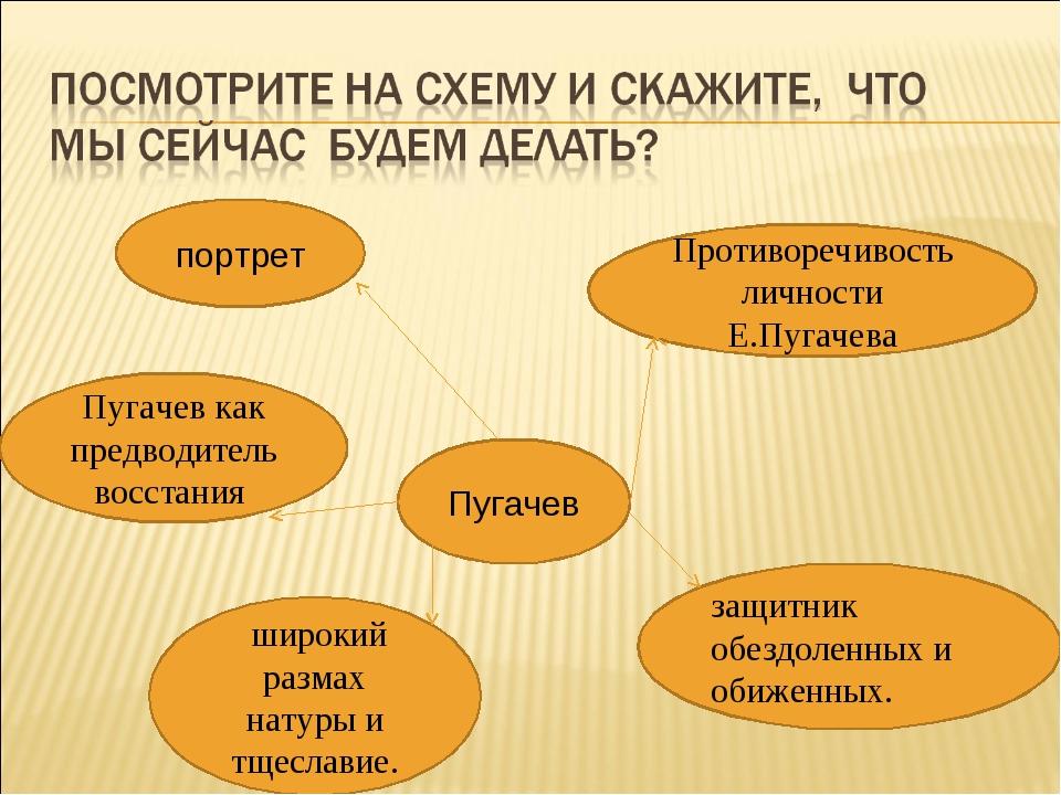 Пугачев портрет Противоречивость личности Е.Пугачева защитник обездоленных и...