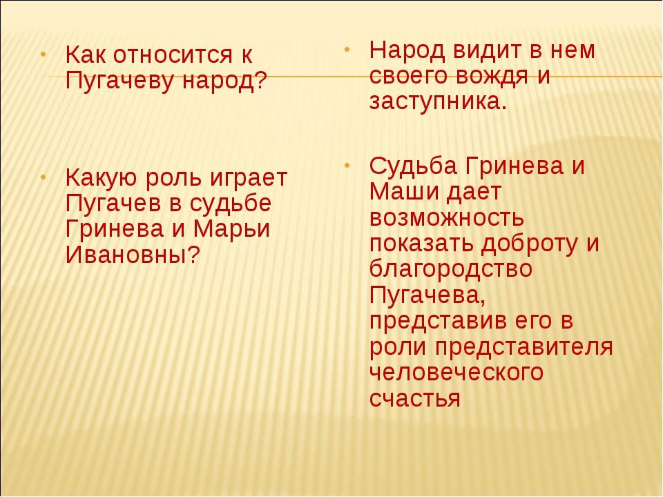 Как относится к Пугачеву народ? Какую роль играет Пугачев в судьбе Гринева и...