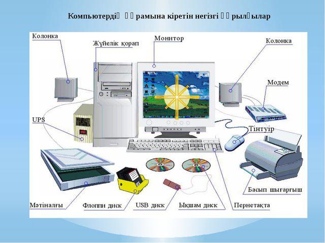 Компьютердің құрамына кіретін негізгі құрылғылар