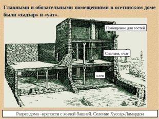Главными и обязательными помещениями в осетинском доме были «хадзар» и «уат».
