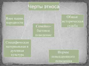 Черты этноса Язык нации, народности Специфическая материальная и духовная кул