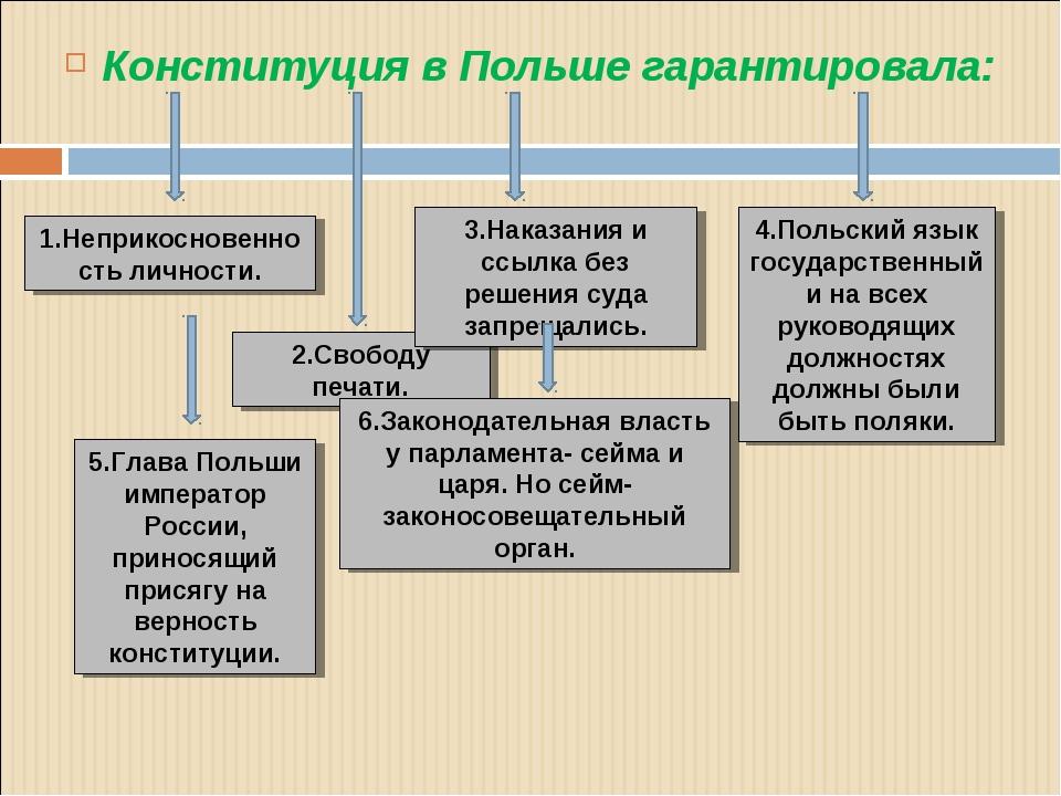 Конституция в Польше гарантировала: 1.Неприкосновенность личности. 2.Свободу...