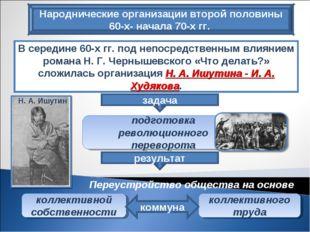 Народнические организации второй половины 60-х- начала 70-х гг. В середине 60
