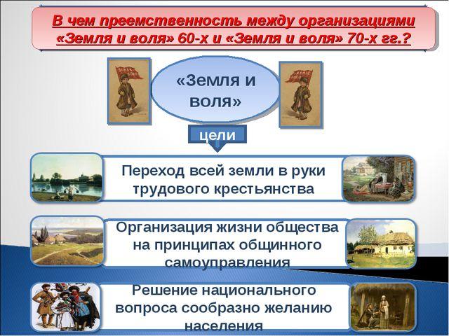 «Земля и воля» цели В чем преемственность между организациями «Земля и воля»...