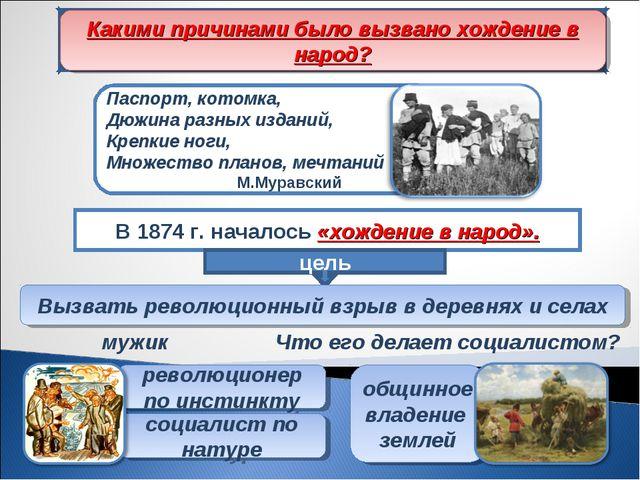 Хождение в народ В 1874 г. началось «хождение в народ». цель Вызвать революци...