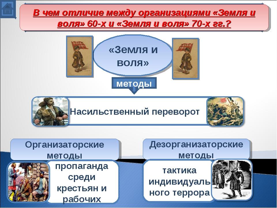 «Земля и воля» методы В чем отличие между организациями «Земля и воля» 60-х и...