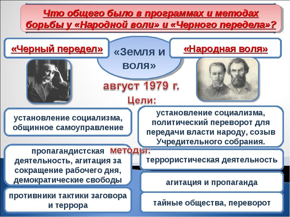 Раскол «Земли и воли» «Земля и воля» пропагандистская деятельность, агитация...