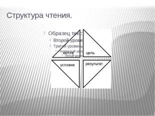 Тест- С.И. Воскречьян, И.А. Цатурова, э.А Штульман, И.А Рапорт и др. - подгот