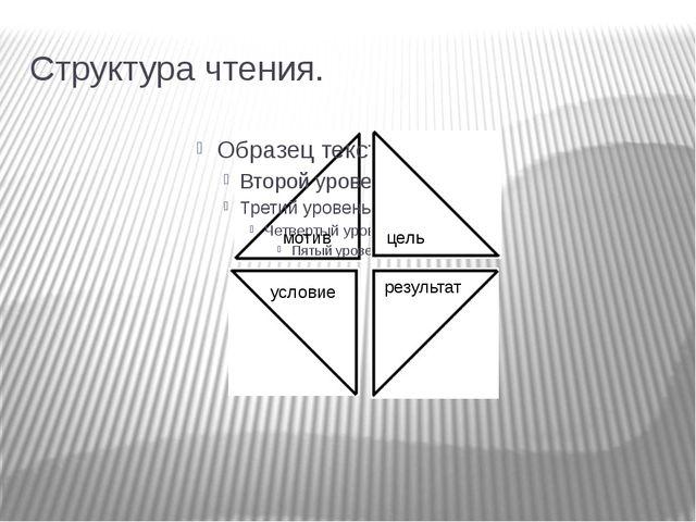 Тест- С.И. Воскречьян, И.А. Цатурова, э.А Штульман, И.А Рапорт и др. - подгот...