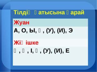 Тілдің қатысына қарай Жуан А, О, Ы, Ұ, (У), (И), Э Жіңішке Ә, Ө, І, Ү,