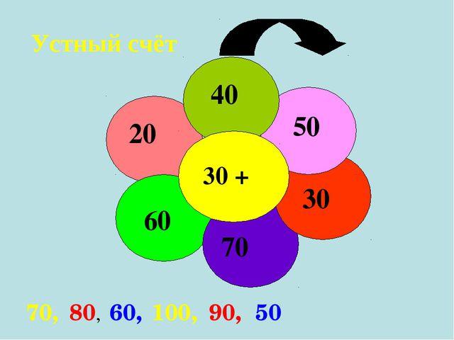 Устный счёт 70, 80, 60, 100, 90, 50