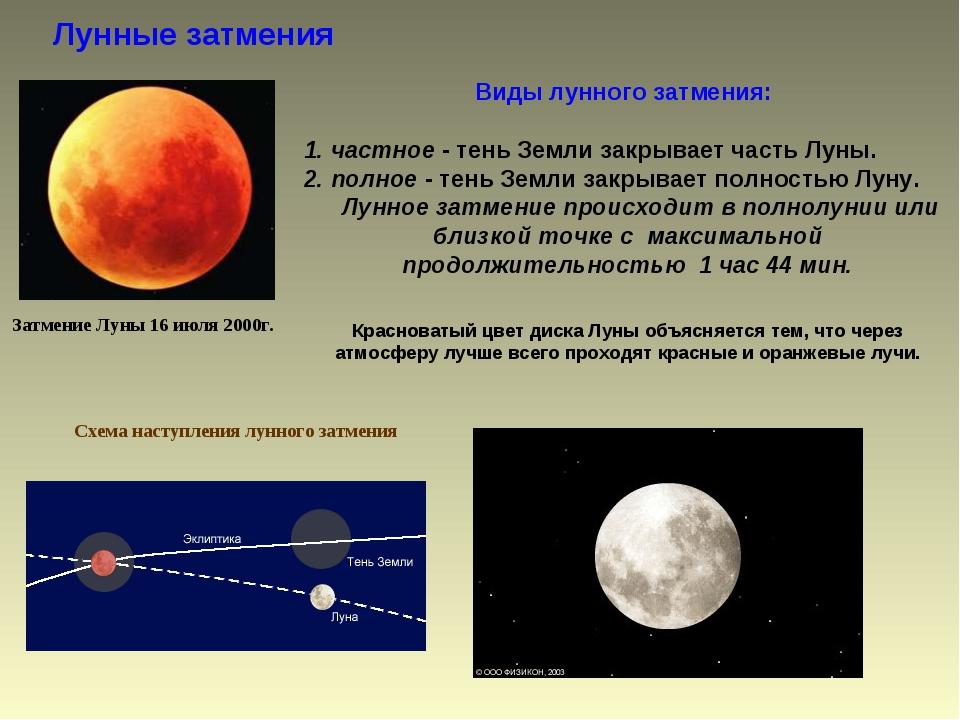 Доклад солнечные и лунные затмения физика 1551