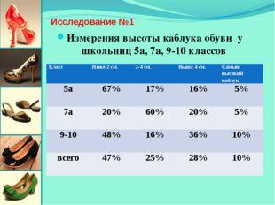 Исследование №1 Измерения высоты каблука обуви у школьниц 5а, 7а, 9-10 классо