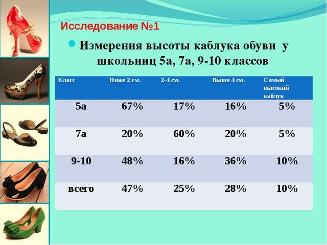 Исследование №1 Измерения высоты каблука обуви у школьниц 5а, 7а, 9-10 классо...