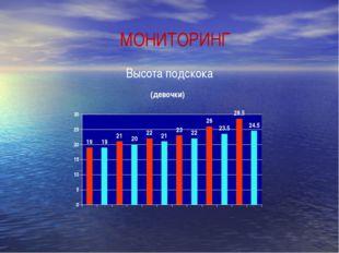 МОНИТОРИНГ Высота подскока