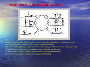 Комплекс для развития силы 1.Из упора сидя руки сзади поднимать ноги в угол