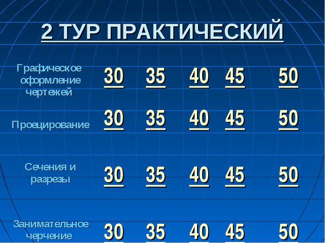 2 ТУР ПРАКТИЧЕСКИЙ Графическое оформление чертежей 3035404550 Проецирова...