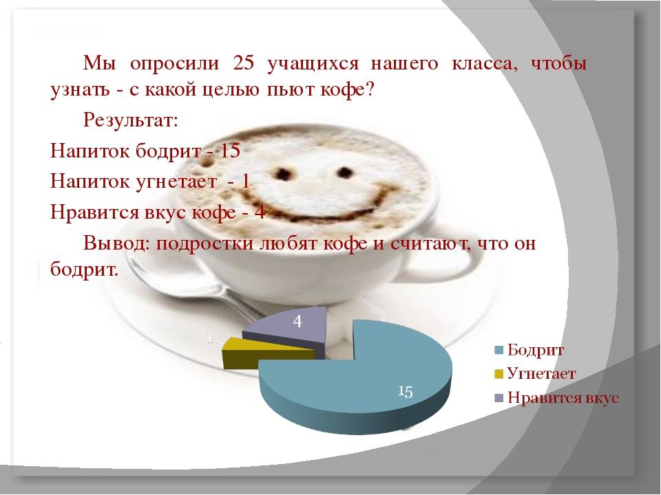 Содержание Однако, во всех чашках кофе был одинаков!!!!