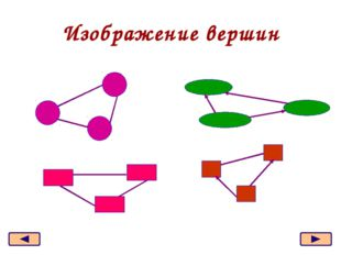 Неориентированный граф - граф, вершины которого соединены ребрами. Маша Юра А