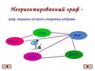 Ориентированный граф - граф, вершины которого соединены дугами Маша Юра Аня В