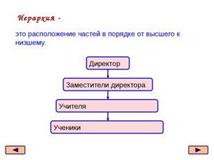 Классификация компьютеров Дерево – граф иерархической структуры. компьютер су