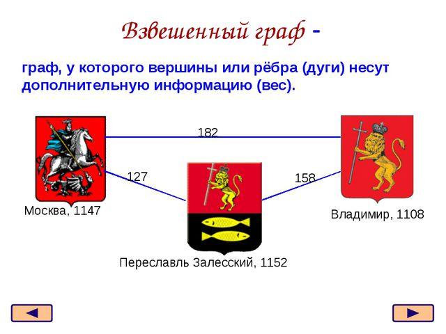 Примеры графов