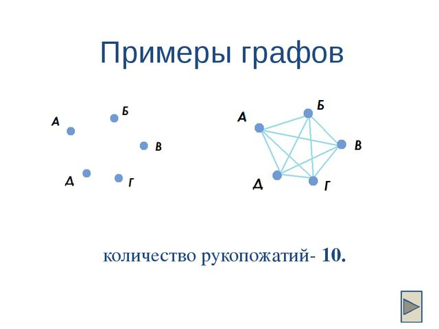 Самое главное Граф - это схемы, состоящие из точек и соединяющих эти точки от...
