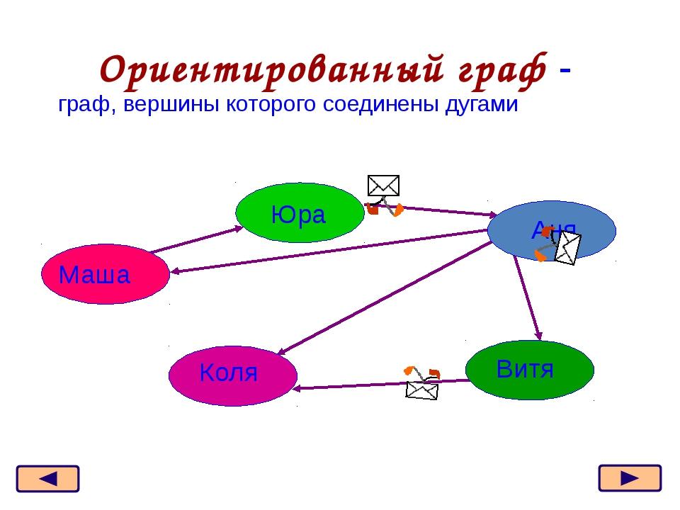 граф, у которого вершины или рёбра (дуги) несут дополнительную информацию (ве...