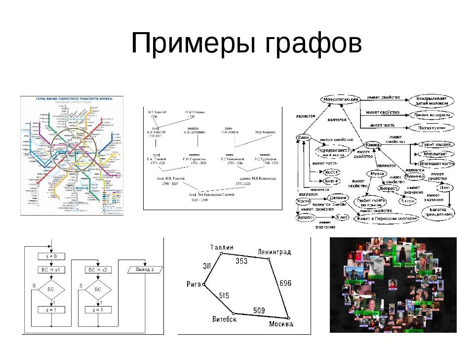 Иерархия - это расположение частей в порядке от высшего к низшему. Директор З...