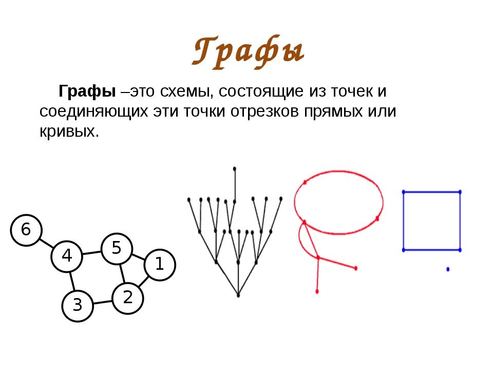Состав графа Граф состоит из вершин, связанных линиями. Направленная линия (с...