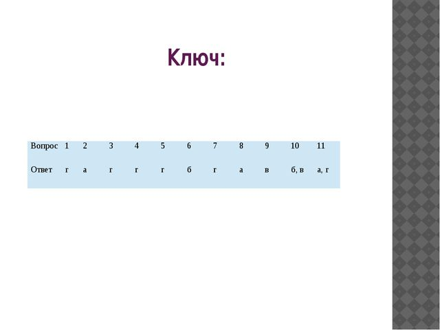 Ключ: Вопрос 1 2 3 4 5 6 7 8 9 10 11 Ответ г а г г г б г а в б, в а, г